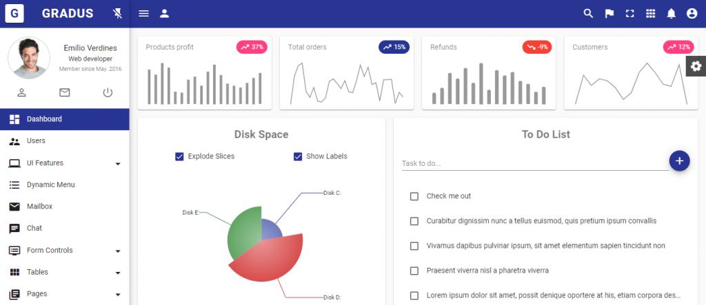 angular dashboard template free