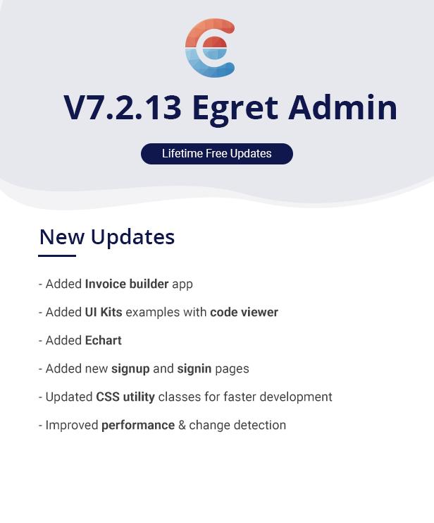 Egret - Angular 8+ Material Design Admin Template - 2