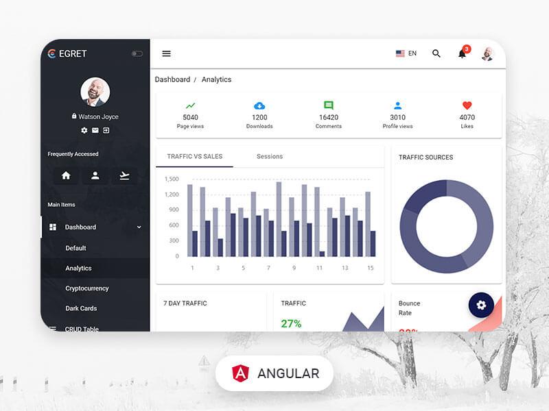 Egret Angular Material Design Admin Template