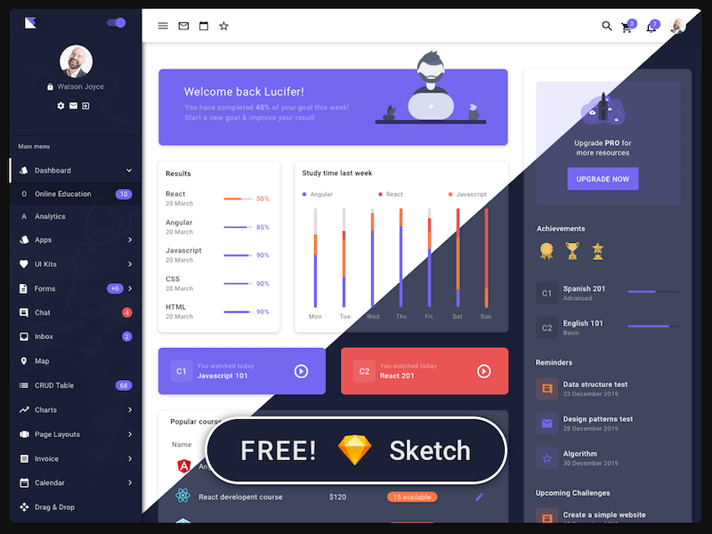 Egret – Material Design Admin Dashboard Free Sketch template