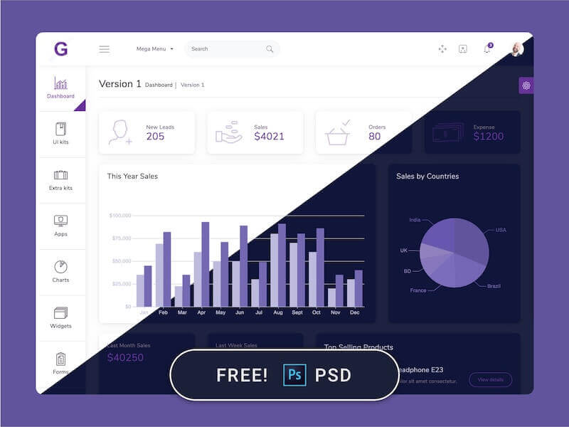 Gull –  Admin Dashboard Free PSD template